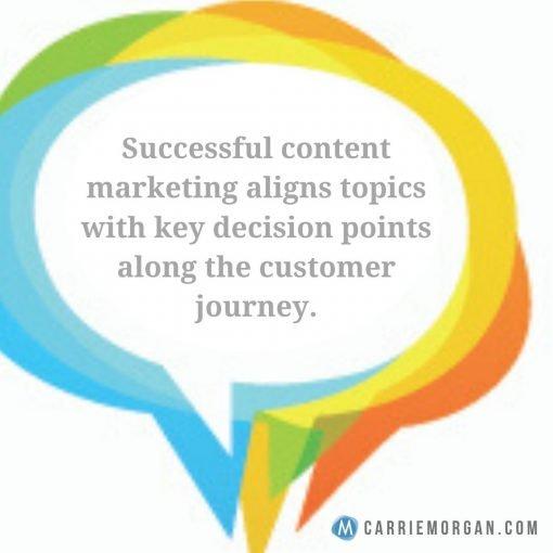 Customer Journey instagram image